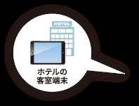 ホテルの客室端末